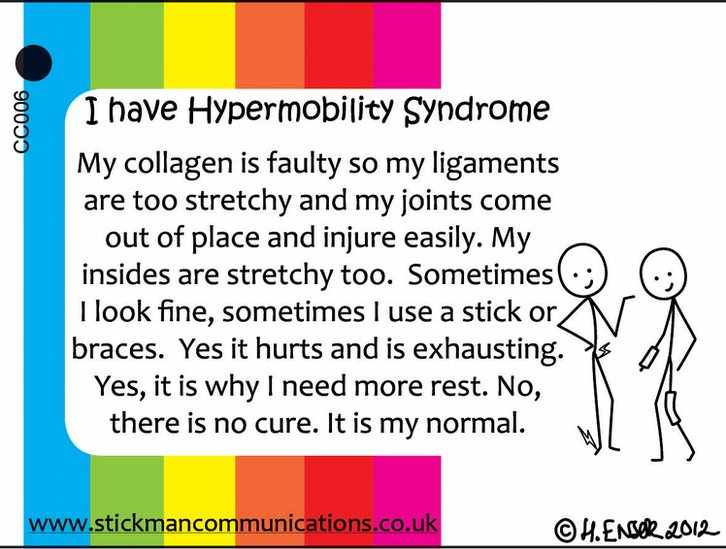 """Hypermobility """"Stick Men"""" - EDSAwareness.com"""